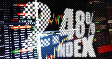 banque graphique trading