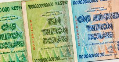 inflation zimbabwe