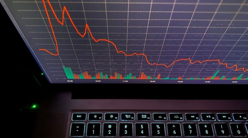 graphique crise trading