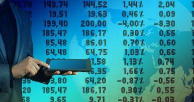 trading graphique